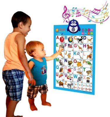 This is an image of baby electronic alphabet wall chart for babies